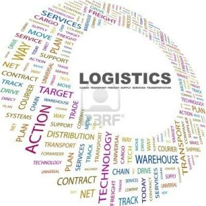 9131213-logistica-collage-di-parola-su-sfondo-bianco-illustrazione-vettoriale-illustrazione-con-termini-diff