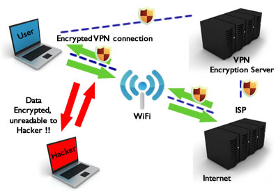 wireless_security2