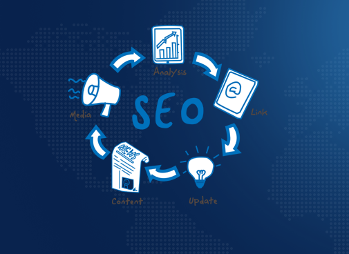 Basics Of Search Engine Optimization For Your Business