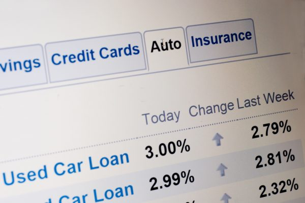10 Tips to Find the Perfect Car Loan