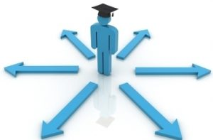 Six Tips to Choosing the Right College