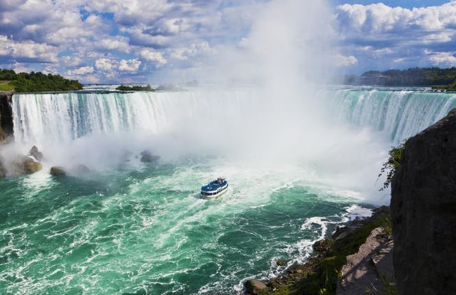 5 Sights To See In Ontario, Canada and How Best To See Them