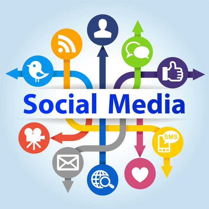 digital direct marketing services