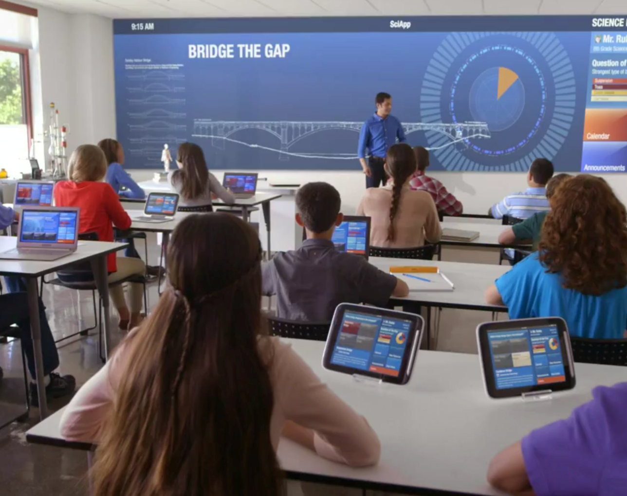 Mobile Technology In The Classroom