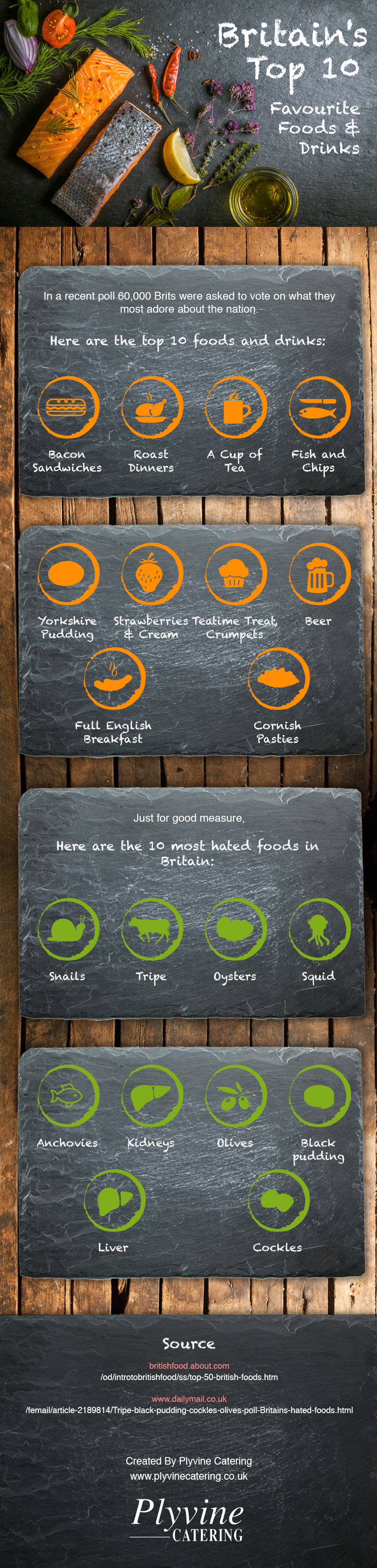Britain's Top 10 Favourite Foods and Drinks