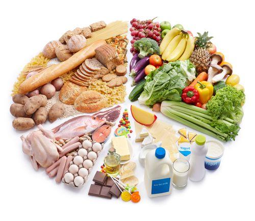 Do Prebiotics Work?