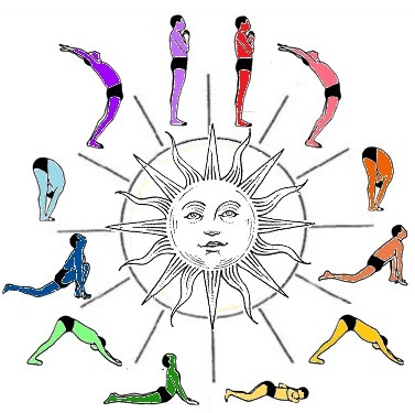 Sun Salutation: The Best Way To Start A Day With Regular Practice