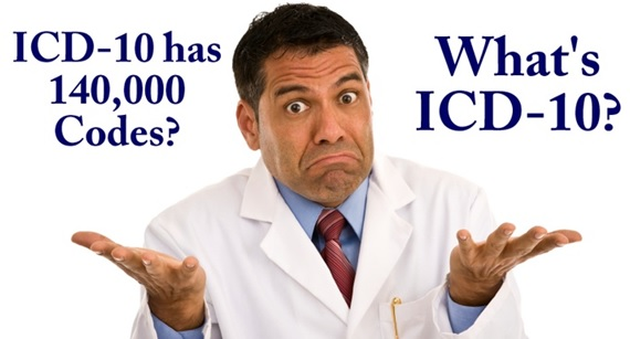 What Do You Understand By The Term Icd-10 Billing & Coding?