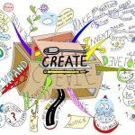 Social Networks For Entrepreneurs