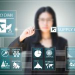More Optimized Supply Chain Means More Cost Cuts and More Profit For The Company