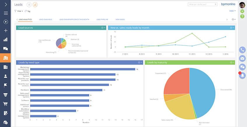 bpmonline Sales and marketing automation