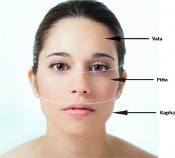 Tone And Improve The Appearance Of Jowls And Sagging Jawlines