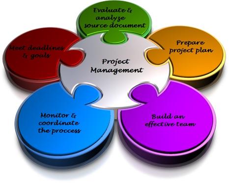 project-management-certifications