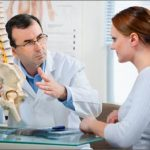 The Process Of Recovery from Spinal Surgery
