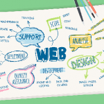 4 Web Design Mistakes You Should Avoid Making