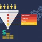The New Sales Funnel
