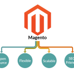 Top 11 Advantages Of Using Magento As An E-Commerce Store Development