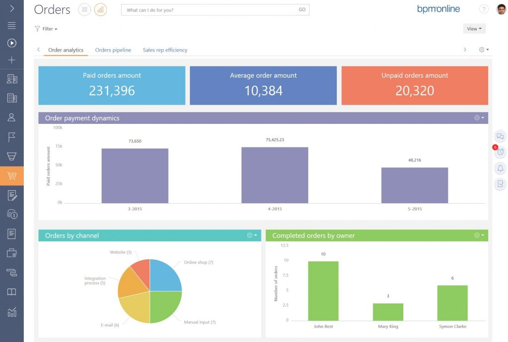 Bpm'online Sales Management Software