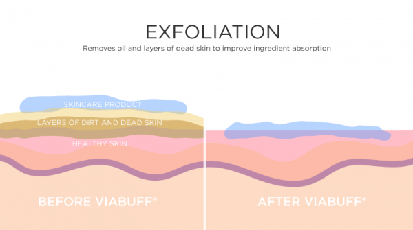 What Should I Know About Exfoliating Scrubs?