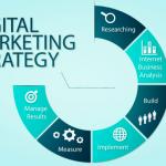 leading digital marketing company