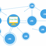 Tactics For Link Building and How They Can Be Useful For Your Blog's SEO