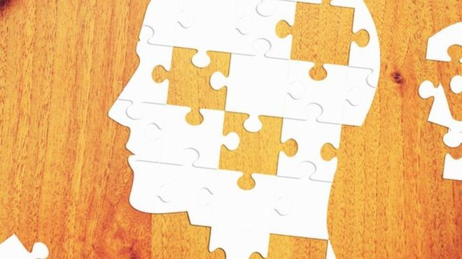 Personality Tests: Insights Into An Individual's Mindset