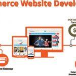 How To Hire The Best E-Commerce Website Developer In Jaipur