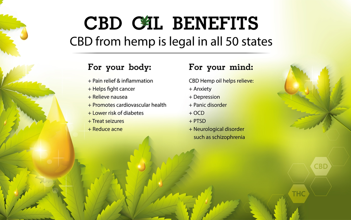 How to Use CBD to Improve Your Health